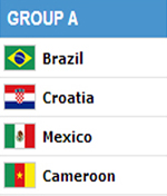a-groupe-world-cup-2014